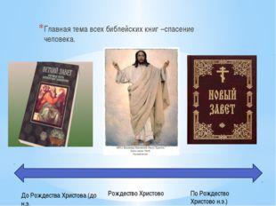 Главная тема всех библейских книг –спасение человека. До Рождества Христова (