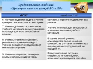 Сравнительная таблица «Критерии анализа уроков РО и ТО» ФГОСпарадигма ЗУН 6.