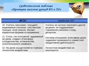 Сравнительная таблица «Критерии анализа уроков РО и ТО» ФГОСпарадигма ЗУН 10