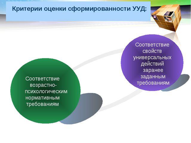 Критерии оценки сформированности УУД: LOGO