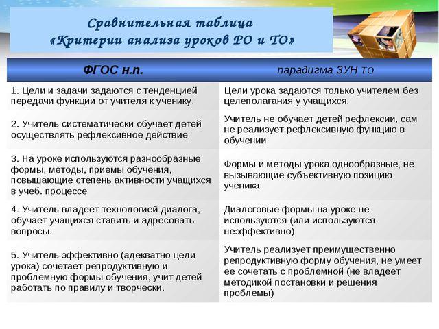 Сравнительная таблица «Критерии анализа уроков РО и ТО» ФГОС н.п.парадигма З...