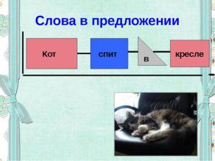 Слова в предложении Кот спит кресле в