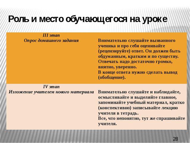 Роль и место обучающегося на уроке IIIэтап Опрос домашнего задания Внимательн...