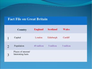 Fact File on Great Britain  Country England Scotland Wales 1 Capital