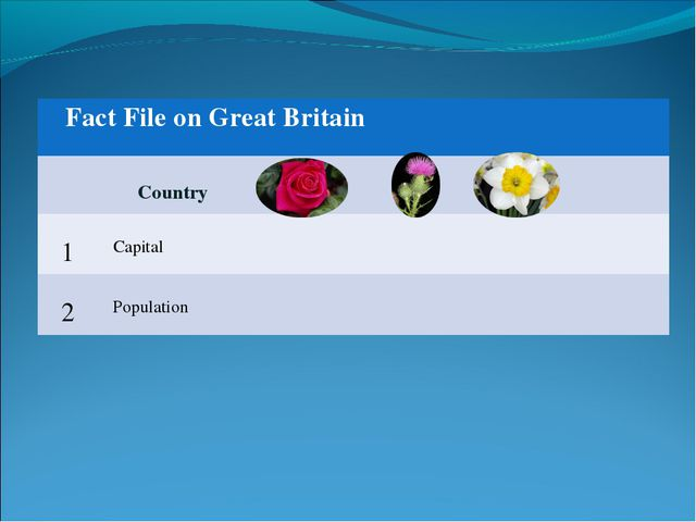 Fact File on Great Britain  Country 1 Capital 2 Population