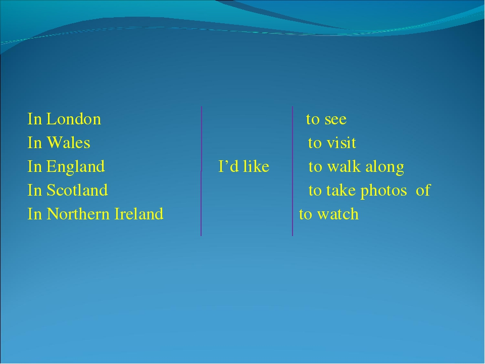 In London to see In Wales to visit In England I'd like to walk along In Scotl...