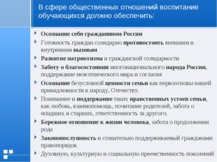 Осознание себя гражданином России Готовность граждан солидарно противостоять
