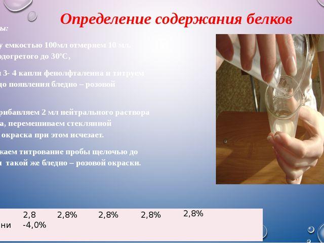 Определение содержания белков Ход работы: 1. В колбу емкостью 100мл отмеряем...