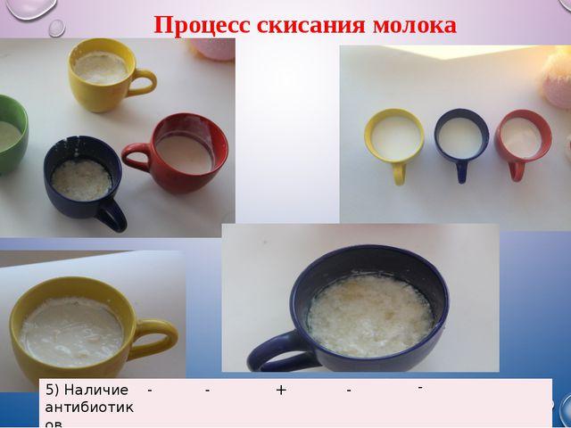 Процесс скисания молока 5) Наличие антибиотиков - - + - -