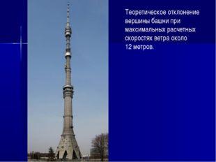Теоретическое отклонение вершины башни при максимальных расчетных скоростях в