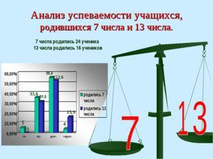 Анализ успеваемости учащихся, родившихся 7 числа и 13 числа. 12 35,6 5 0 31,5