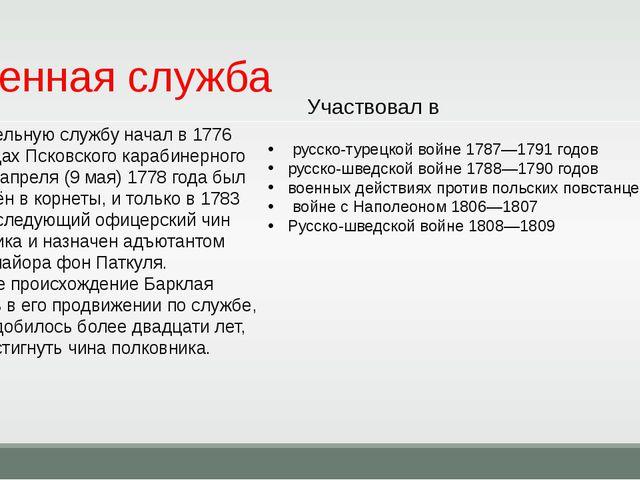 Военная служба Действительную службу начал в 1776 году в рядах Псковского кар...