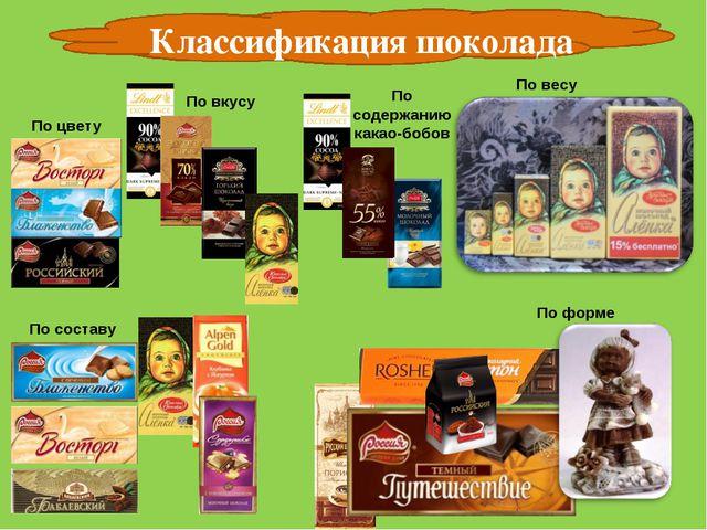 Классификация шоколада По цвету По вкусу По содержанию какао-бобов По составу...