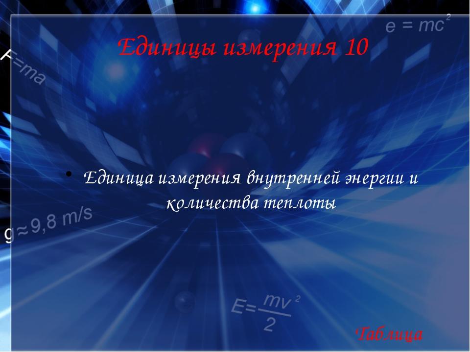 Единицы измерения 40 Таблица Кинетическая энергия Дж/кг Удельная теплота сгор...
