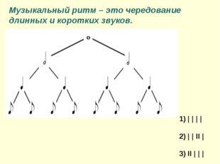 1) | | | | 2) | | II | 3) II | | | Музыкальный ритм – это чередование длинных