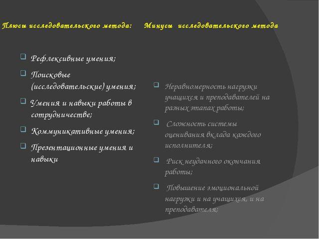 Плюсы исследовательского метода: Минусы исследовательского метода Рефлексивны...