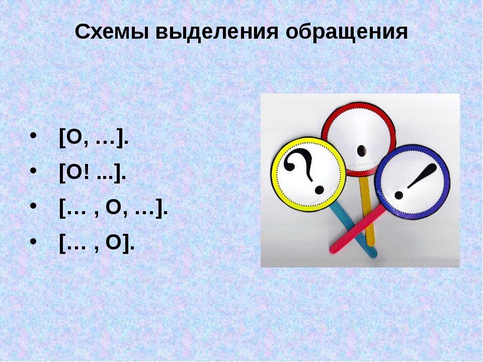 Схемы выделения обращения [O, …].  [O! ...]. [… , O, …].  [… , O]....