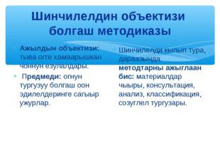 Шинчилелдин объектизи болгаш методиказы Ажылдын объектизи: тыва огге хамаарыш