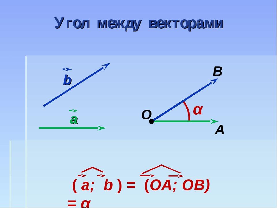 Угол между векторами О А В α