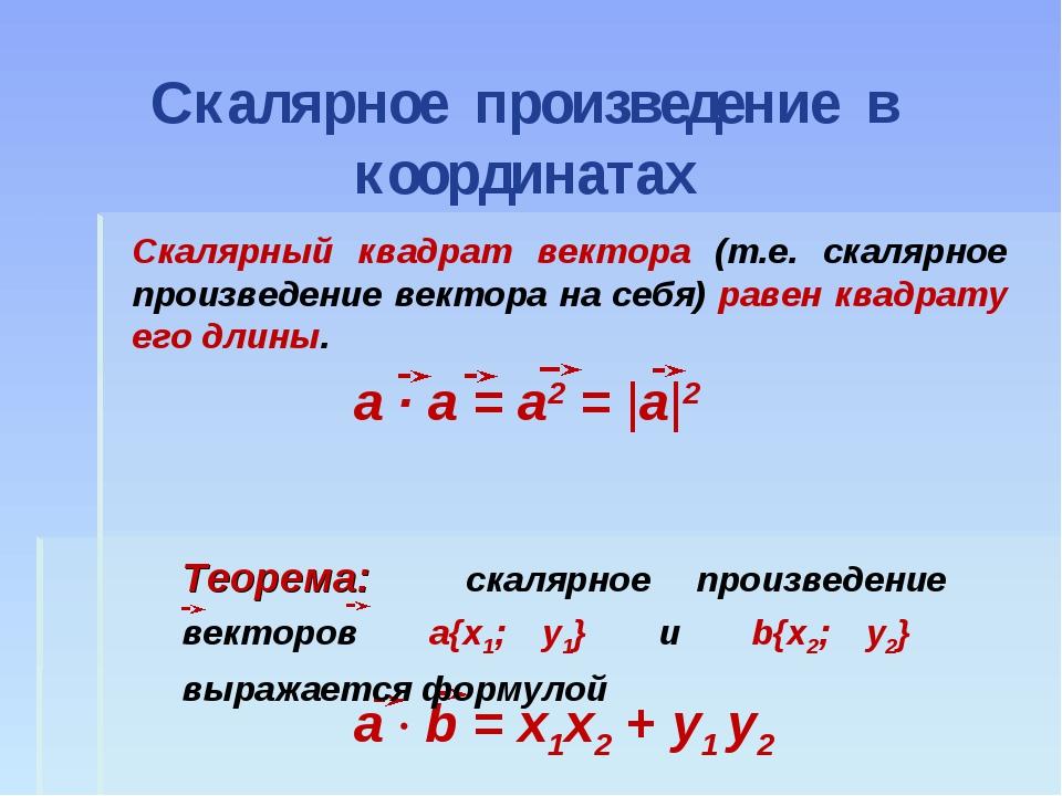 Скалярный квадрат вектора (т.е. скалярное произведение вектора на себя) равен...
