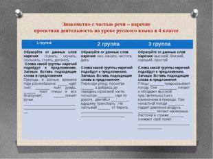 Знакомство с частью речи – наречие проектная деятельность на уроке русского я
