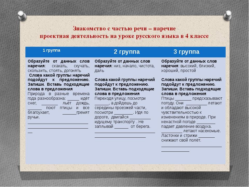 Знакомство с частью речи – наречие проектная деятельность на уроке русского я...