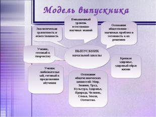 Модель выпускника ВЫПУСКНИК начальной школы Повышенный уровень естественно- н
