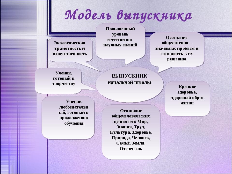 Модель выпускника ВЫПУСКНИК начальной школы Повышенный уровень естественно- н...
