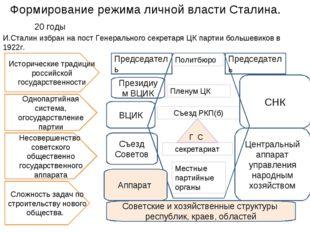 Формирование режима личной власти Сталина. 20 годы И.Сталин избран на пост Ге