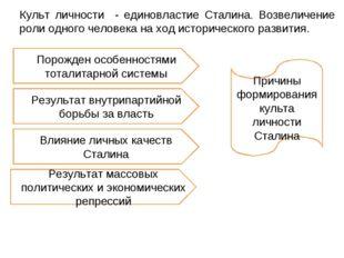 Порожден особенностями тоталитарной системы Причины формирования культа лично