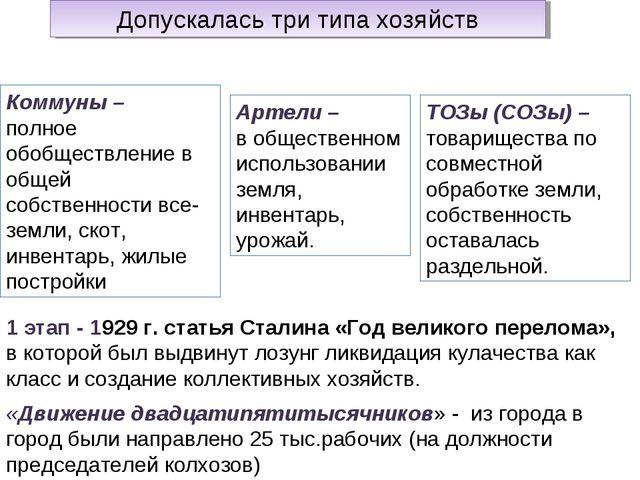 Допускалась три типа хозяйств Коммуны – полное обобществление в общей собстве...