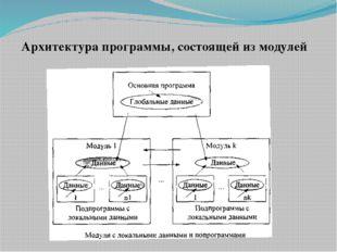 Архитектура программы, состоящей из модулей