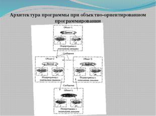 Архитектура программы при объектно-ориентированном программировании