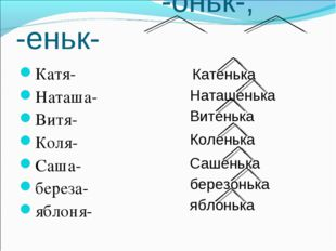 -оньк-, -еньк- Катя- Наташа- Витя- Коля- Саша- береза- яблоня- Катенька Ната