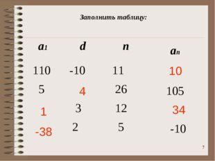 * 10 4 1 34 -38 Заполнить таблицу: а1dnan 110 -10 11 5 26105  3 12
