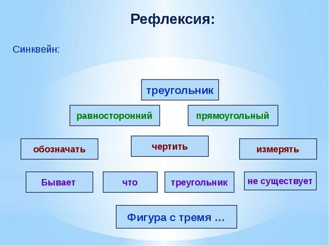 Рефлексия: Синквейн: треугольник прямоугольный не существует чертить равносто...