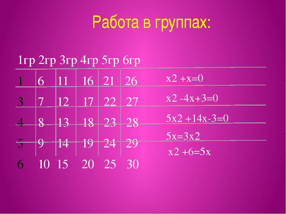 Работа в группах: 1гр 2гр 3гр 4гр 5гр 6гр 6 11 16 21 26 7 12 17 22 27 8 13 18...