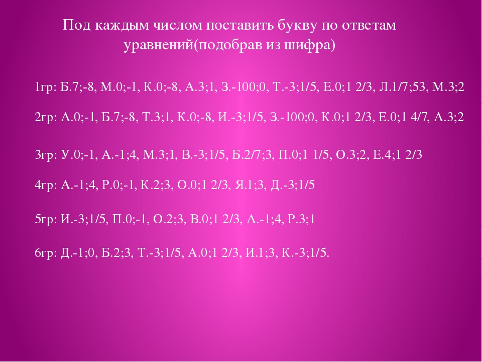 1гр: Б.7;-8, М.0;-1, К.0;-8, А.3;1, З.-100;0, Т.-3;1/5, Е.0;1 2/3, Л.1/7;53,...