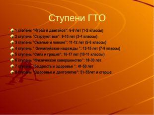 """Ступени ГТО 1 степень """"Играй и двигайся"""": 6-8 лет (1-2 классы) 2 ступень """"Ста"""