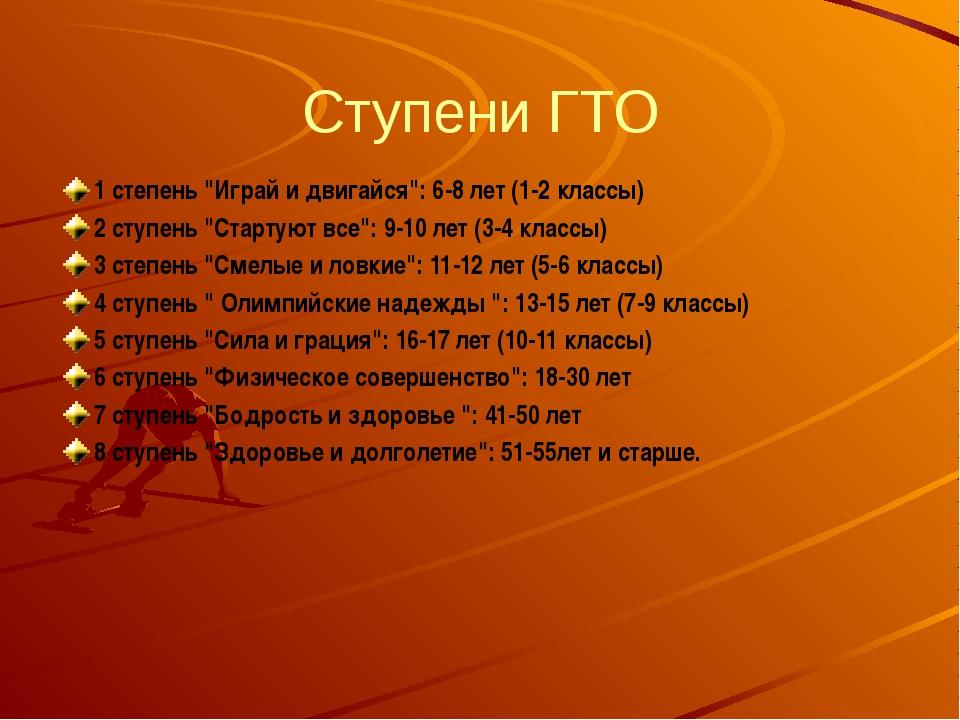 """Ступени ГТО 1 степень """"Играй и двигайся"""": 6-8 лет (1-2 классы) 2 ступень """"Ста..."""