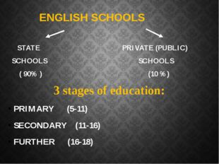 STATE PRIVATE (PUBLIC) SCHOOLS SCHOOLS ( 90% ) (10 %) 3 stages of education: