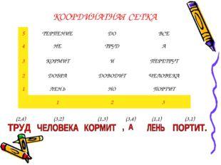 КООРДИНАТНАЯ СЕТКА 5ТЕРПЕНИЕДОВСЕ 4НЕТРУДА 3КОРМИТИПЕРЕТРУТ 2ДОБРА