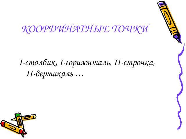 КООРДИНАТНЫЕ ТОЧКИ I-столбик, I-горизонталь, II-строчка, II-вертикаль …