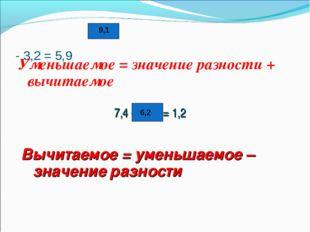 - 3,2 = 5,9 Уменьшаемое = значение разности + вычитаемое 9,1 7,4 - = 1,2 Вычи