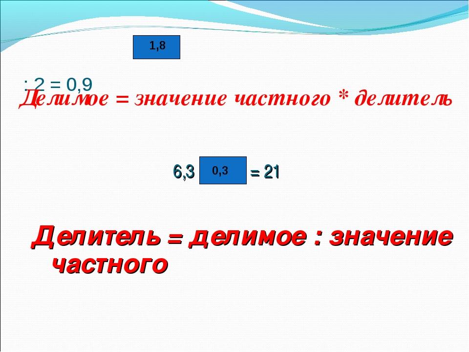 : 2 = 0,9 Делимое = значение частного * делитель 1,8 6,3 : = 21 Делитель = де...