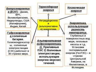 Нетрадиционная (альтернативная) энергетика Термоядерная энергия Ветроэнергети