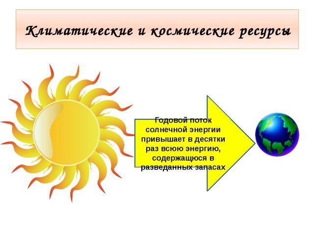 Климатические и космические ресурсы Годовой поток солнечной энергии привышает...