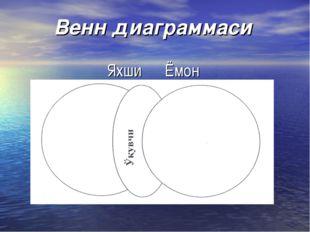 Венн диаграммаси Яхши Ёмон