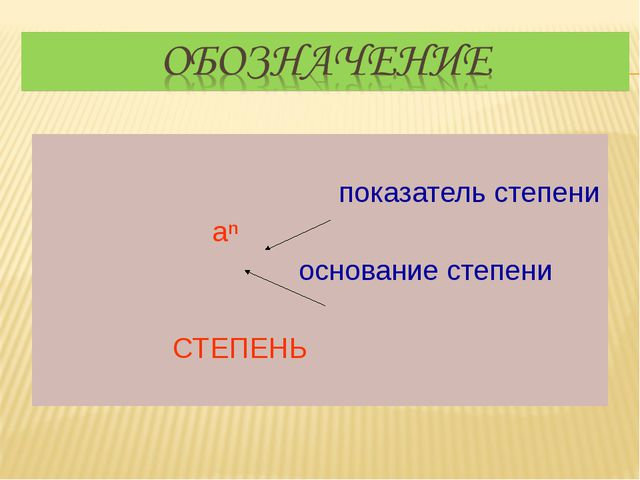 показатель степени аⁿ основание степени СТЕПЕНЬ