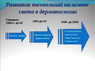 Развитие технологий на основе света в дерматологии Середина 1980-х до-92 1993
